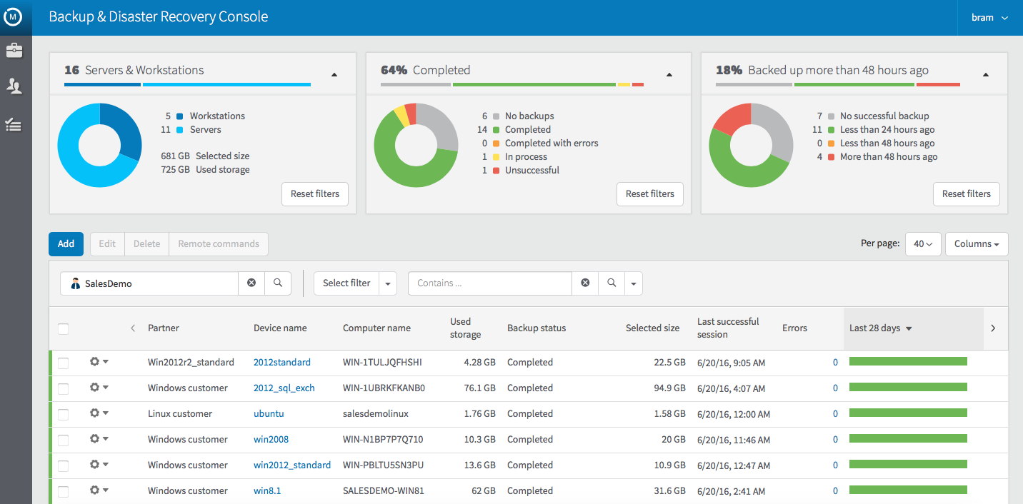 solarwinds_backup_dashboard