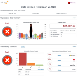 Data-Breach-Risk-Scan-cropped-SWMSP